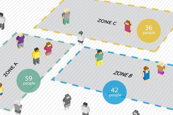 SmartRetail Thiết bị đếm người FootFallCam 3D Plus 8