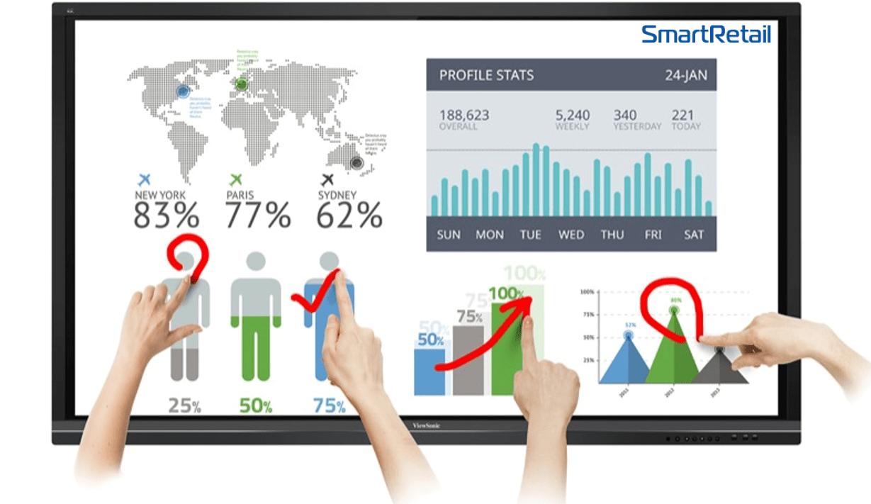 Màn hình tương tác ViewSonic - Màn hình tương tác thông minh - SmartRetail